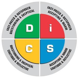 DISC性格密码解析
