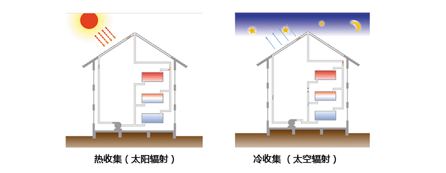 太阳能 890*540结构图